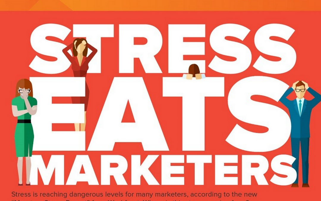 how stressed are product marketers